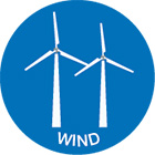 Renewable Energy Sources Wind Energy