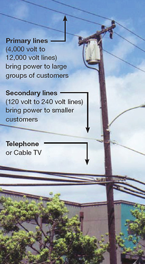 Shared Overhead Lines
