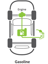 Internal Combustion Engine Vehicle